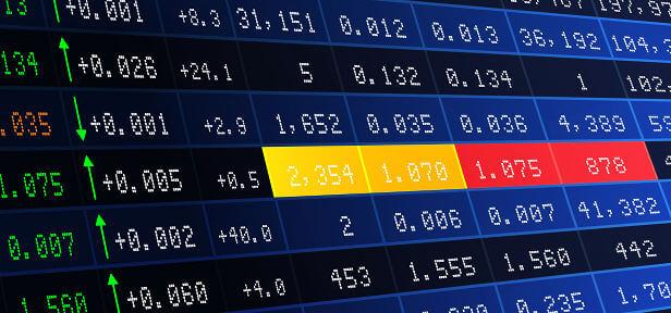 bewertung aktien